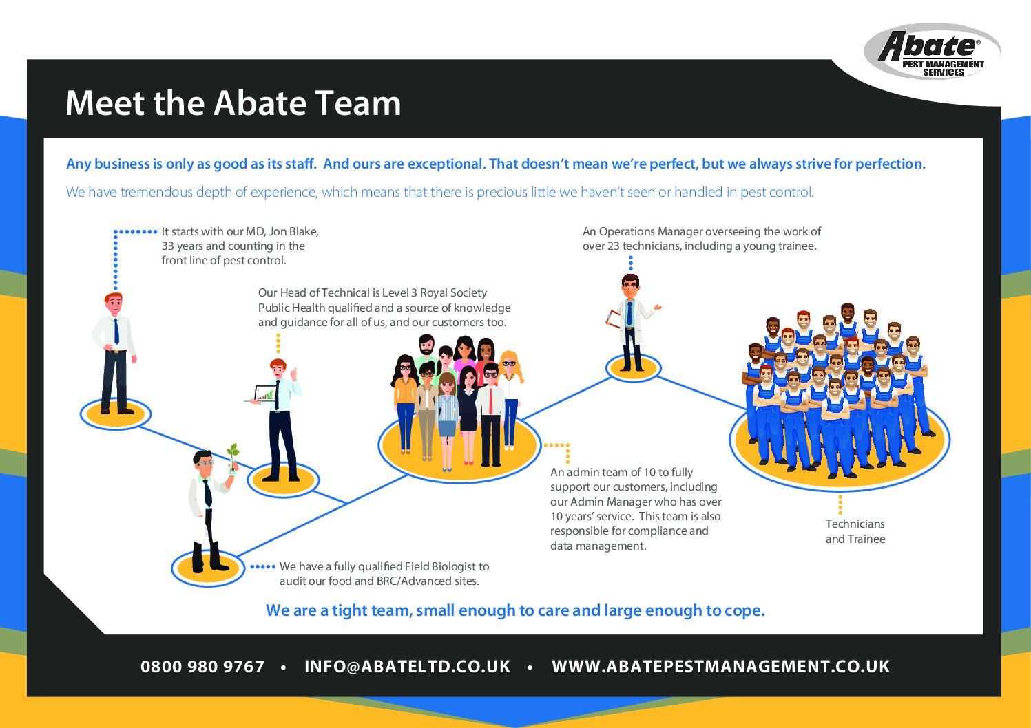 Abate-Organisation-Chart-Final-1-pdf
